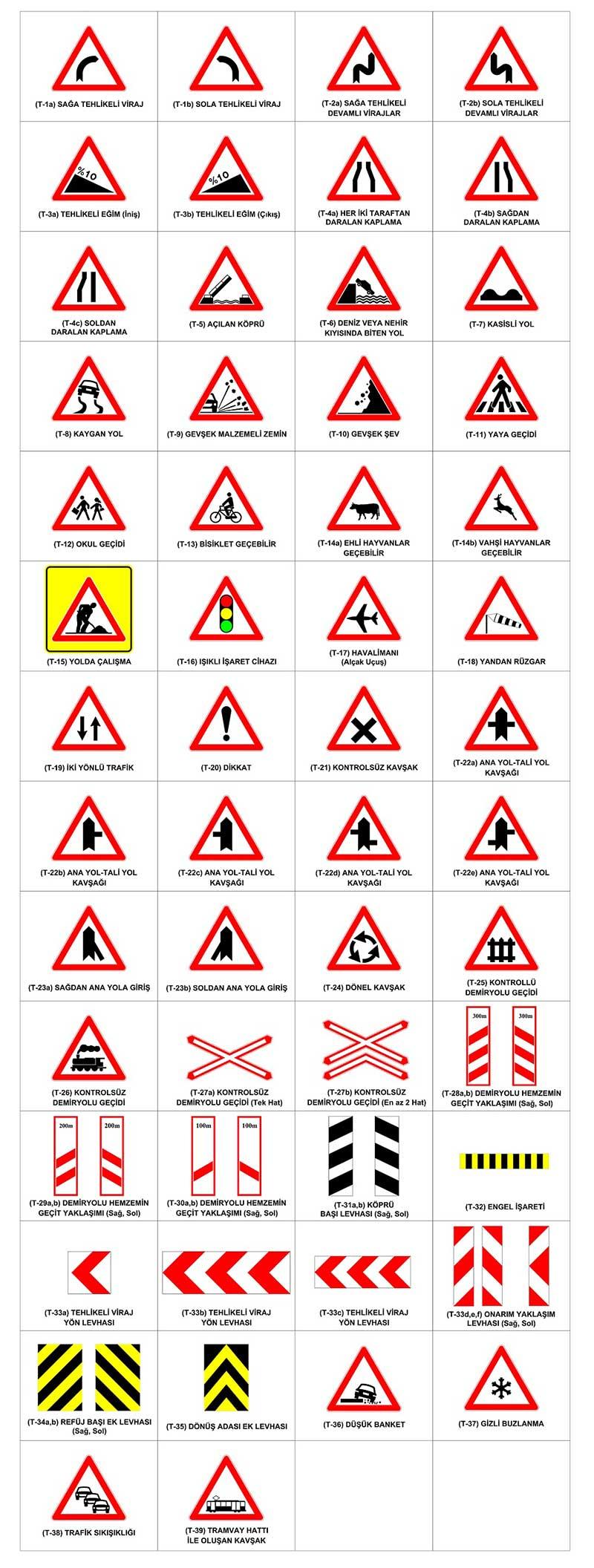 tehlike uyarı işaretleri-Tehlike Uyarı işaret Levhaları Nedir