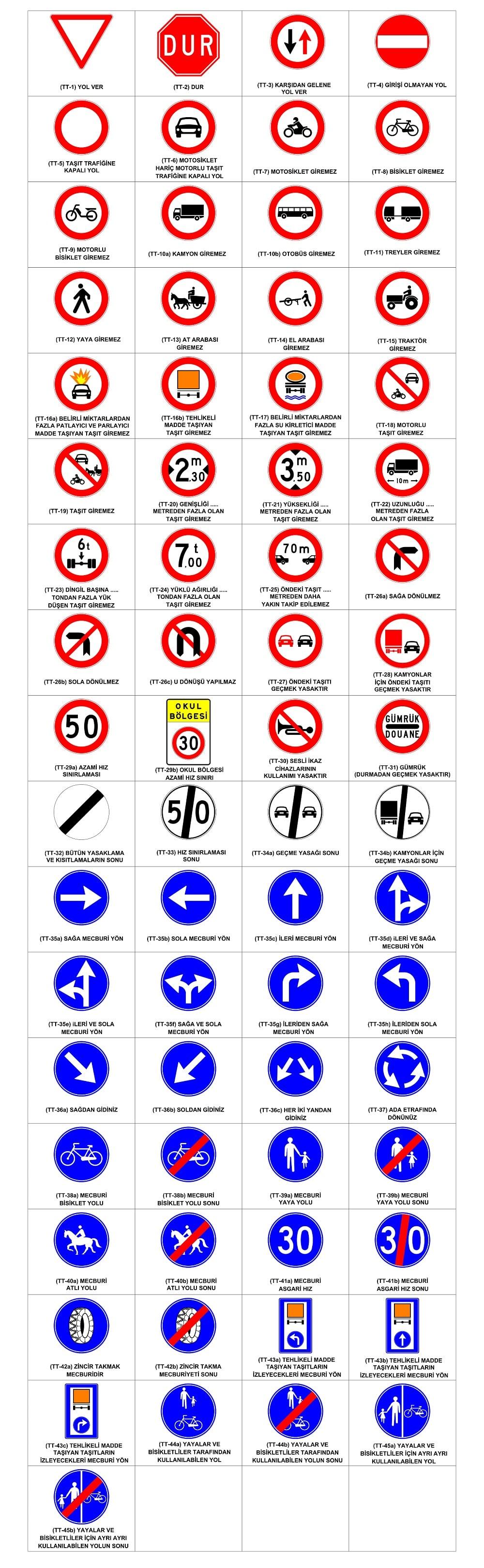 trafik tanzim işaretleri nelerdir